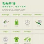 greenweek